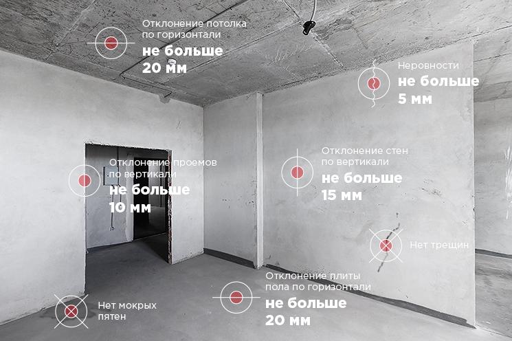 Приёмка квартиры от застройщика в Москве и МО